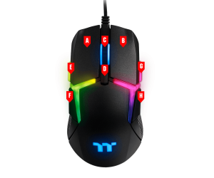 Effective preeminent strategies to pick gaming mouse